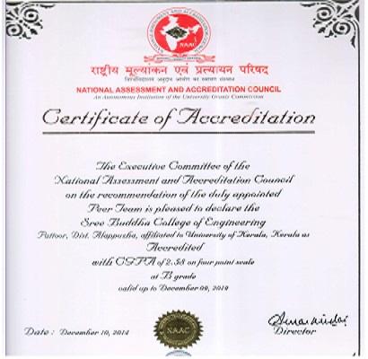 1444365043_NAAC_Certificate